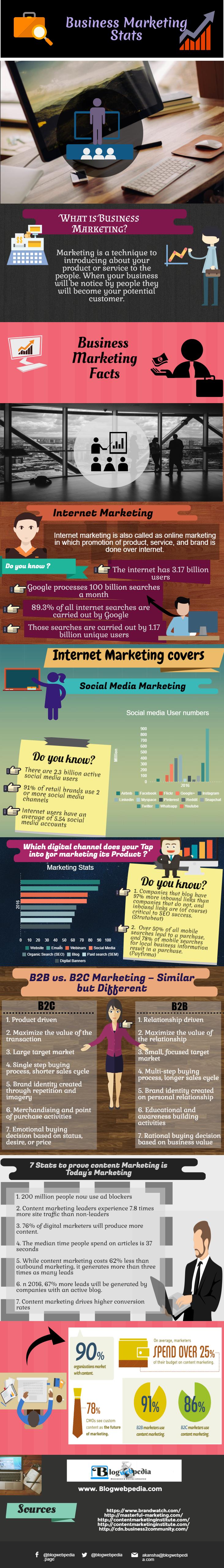 Infographic Portfolio 4